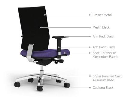 *See Additional Information Tab For Oroblanco Chair Specifications