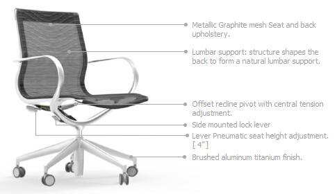 Cherryman Industries Idesk Curva Mid Back Chair Cur107